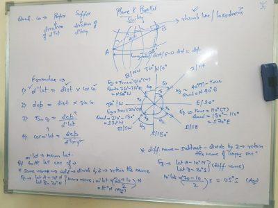 DNS(IMU) Preparatory Courses